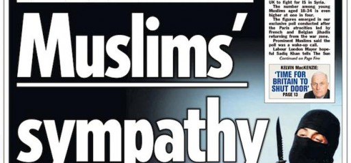 Record complaints about Sun's '1 in 5 Brit Muslims' headline