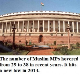 India: Elections 2014: Lowest number of Muslim MPs since 1952