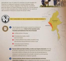 Myanmar: Artillery shells kill 2 Rohingya Muslim women