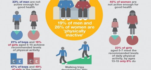 New App encourages adults to walk briskly for 10 minutes a day to improve health